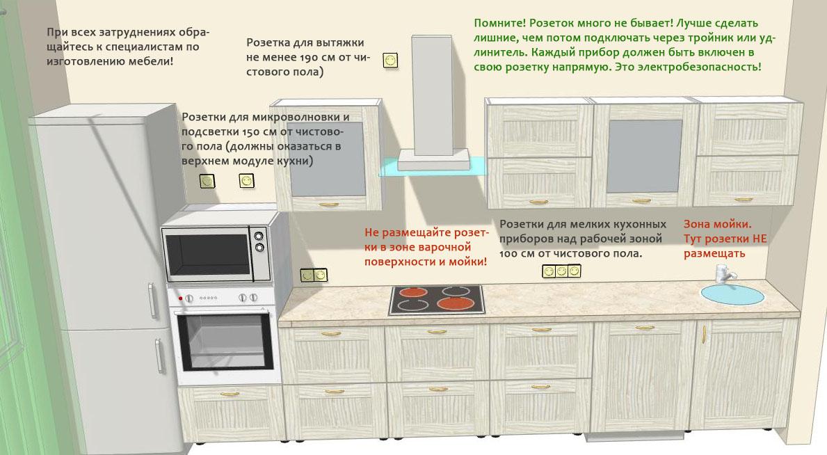 Как правильно располагать розетки на кухне. Мебель на заказ в Твери